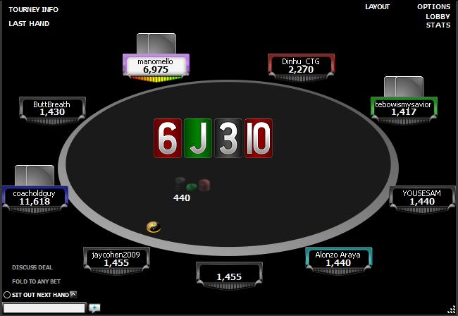 Стратегия турниров Fifty50